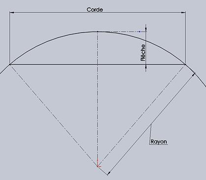 Calcul Rayon-Flêche-corde d'un arc Arc10