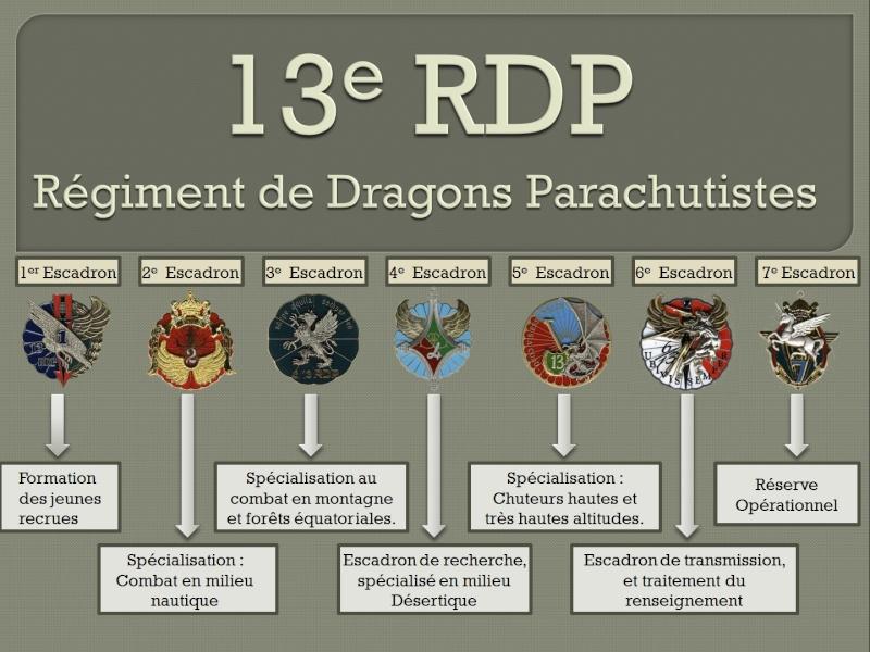 Un parachutiste français tué au combat en zone irako-syrienne -(le COS /13RDP) 13e_rd10