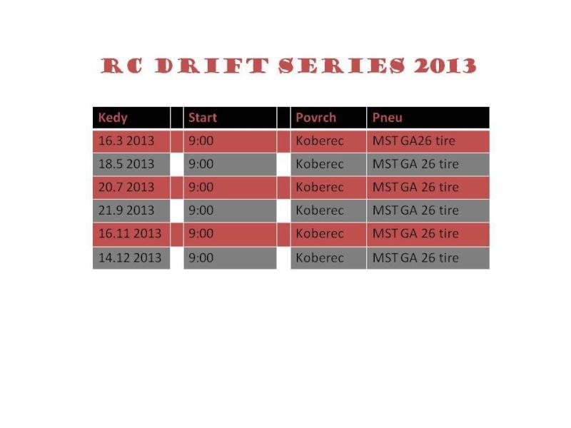 DRIFT SERIES 2013 - Žilina 60314810