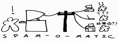 """Was versteht das Judentum unter """"Erlösung""""? Spam11"""