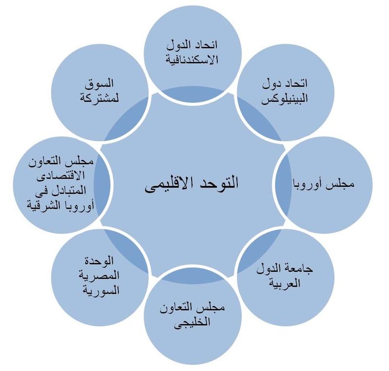 محاضرات القانون المقارن_ اكرام عبدالرحيم سيد عوض Captur38