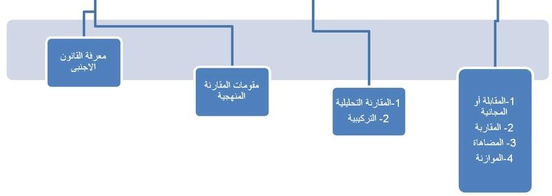 محاضرات القانون المقارن_ اكرام عبدالرحيم سيد عوض Captur39