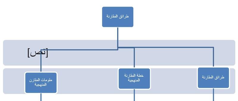 محاضرات القانون المقارن_ اكرام عبدالرحيم سيد عوض Captur40