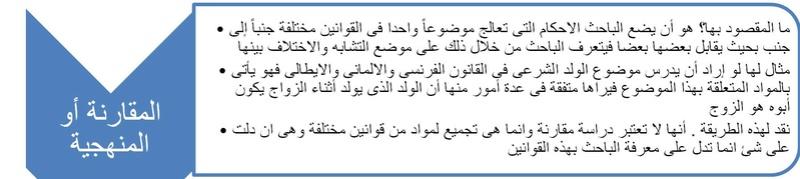 محاضرات القانون المقارن_ اكرام عبدالرحيم سيد عوض Captur41