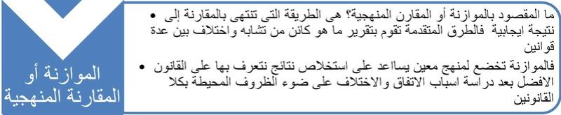 محاضرات القانون المقارن_ اكرام عبدالرحيم سيد عوض Captur42