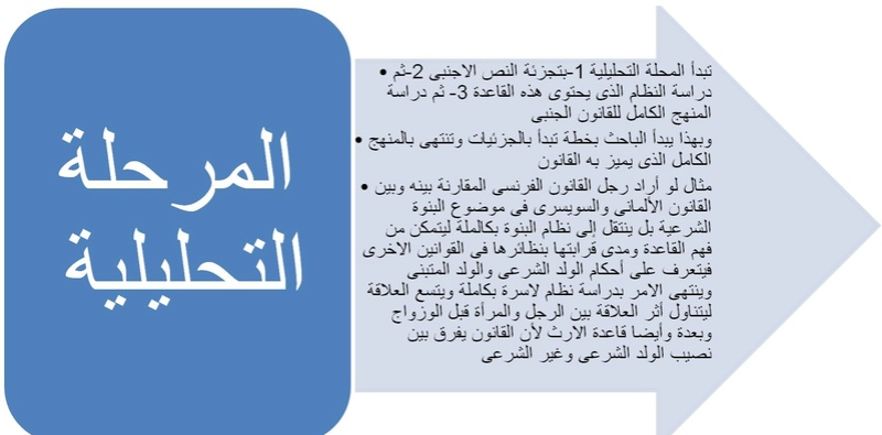 محاضرات القانون المقارن_ اكرام عبدالرحيم سيد عوض Captur45
