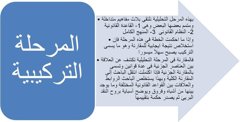محاضرات القانون المقارن_ اكرام عبدالرحيم سيد عوض Captur46
