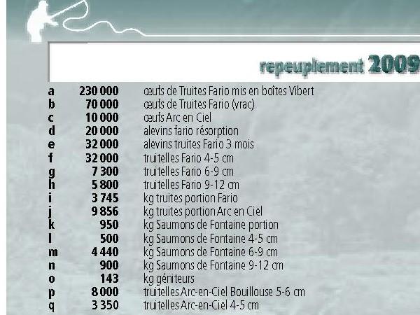 Ariège : ça continue ! - Page 3 Livret10