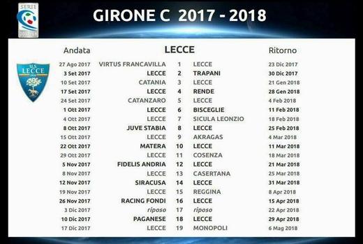 Calendario E Classifica Serie C Girone C.Classifica Campionato Serie C Stagione 2017 2018