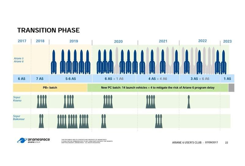 Ariane 6 (2/3) - Page 38 Djx0r010
