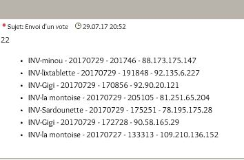 Mes votes sur top sites Captur52