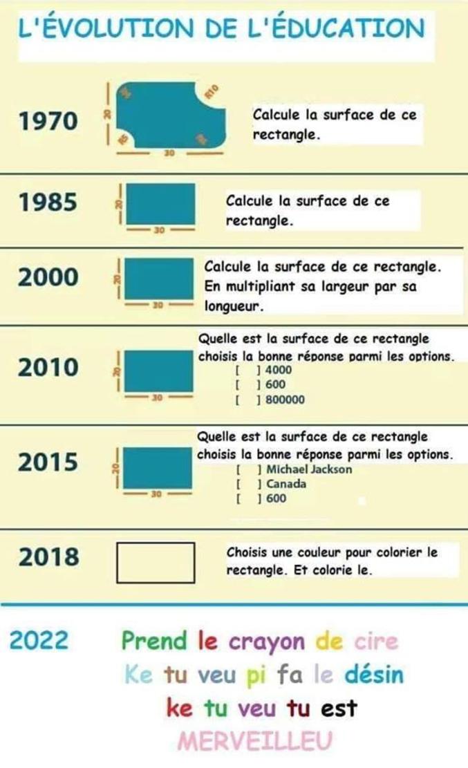 Programmes scolaires de maths depuis 1990 8d46de10