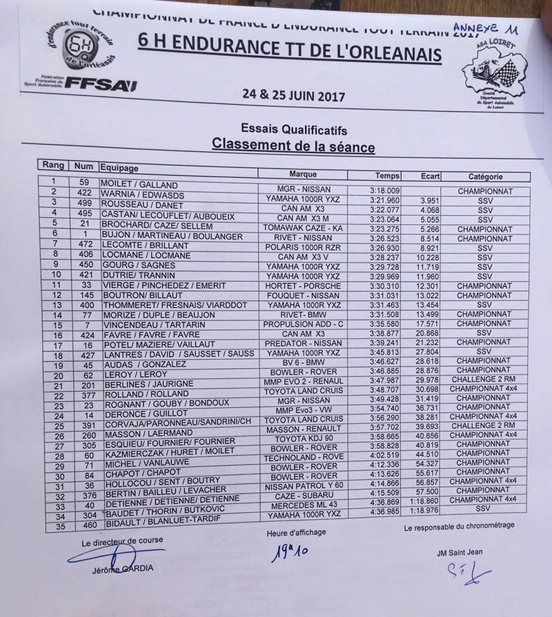 6H de l'Orléanais 2017 - Liste des engagés 2ème mise à jour! 19397011
