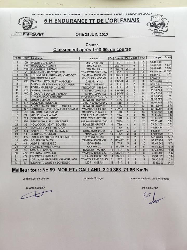 6H de l'Orléanais 2017 - Liste des engagés 2ème mise à jour! 19397012