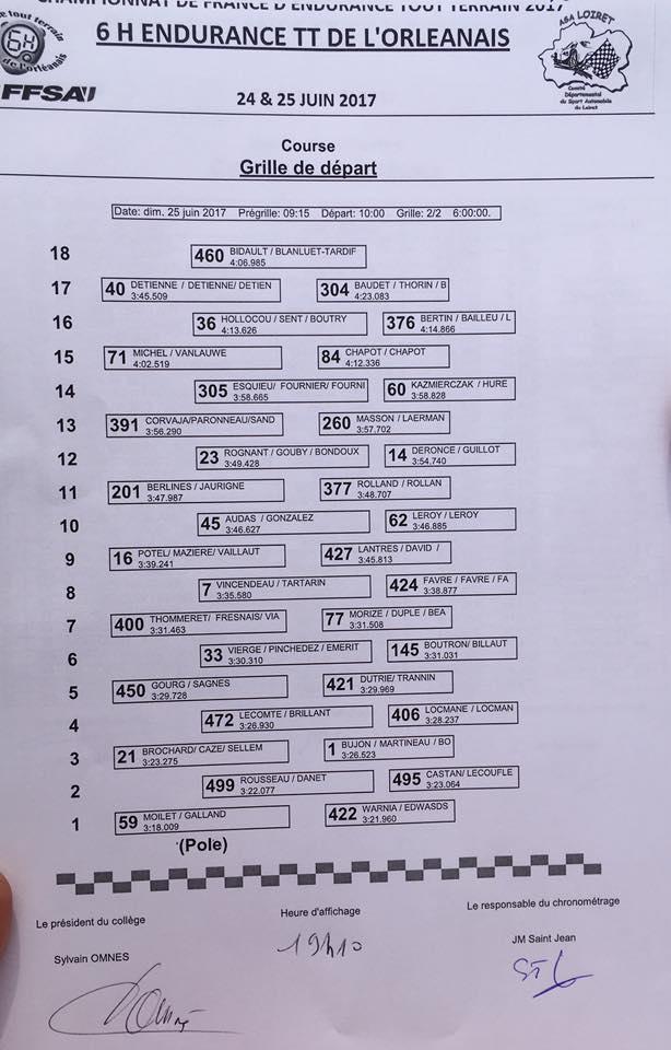 6H de l'Orléanais 2017 - Liste des engagés 2ème mise à jour! 19424410