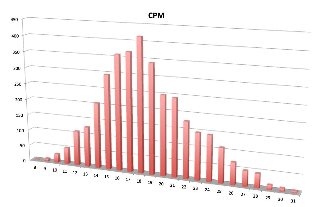 Application Geiger Bot, compteur Geiger, mesure de sources, de bruit de fond et autres stats. Captur37