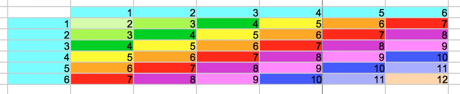 Application Geiger Bot, compteur Geiger, mesure de sources, de bruit de fond et autres stats. Captur61