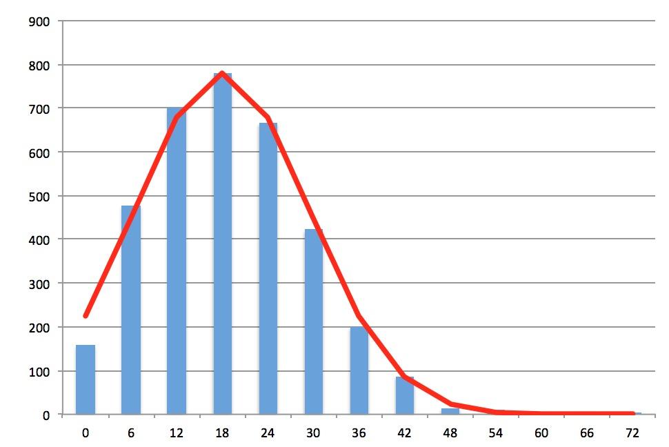 Application Geiger Bot, compteur Geiger, mesure de sources, de bruit de fond et autres stats. Captur68