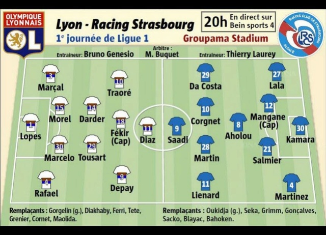 1ère journée: Lyon-Strasbourg (4-0) Footba10
