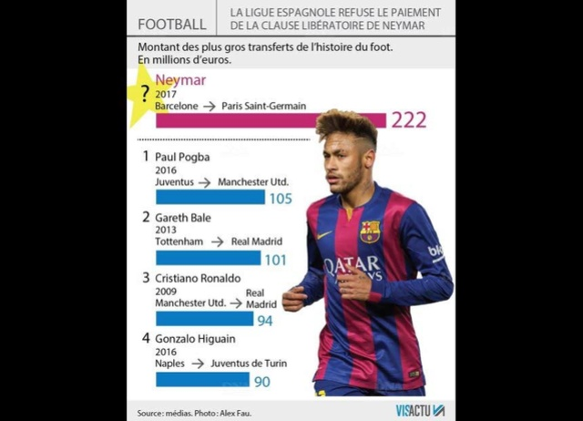 PSG - Page 15 Infogr11