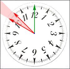 2017: le 14/07 à 23h45 - Lumière étrange dans le ciel  -  Ovnis à elven - Morbihan (dép.56) - Page 4 Cadran10