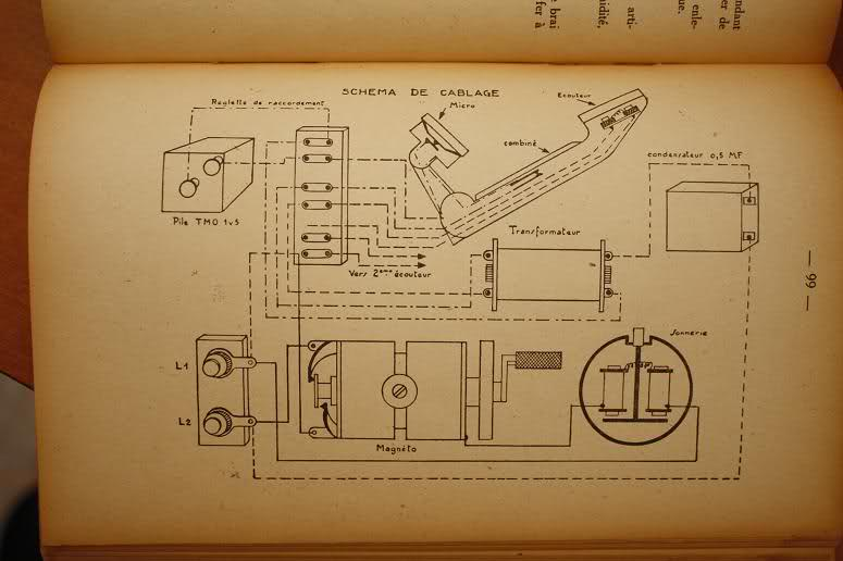 TELEPHONE TM 1932 5prjls10