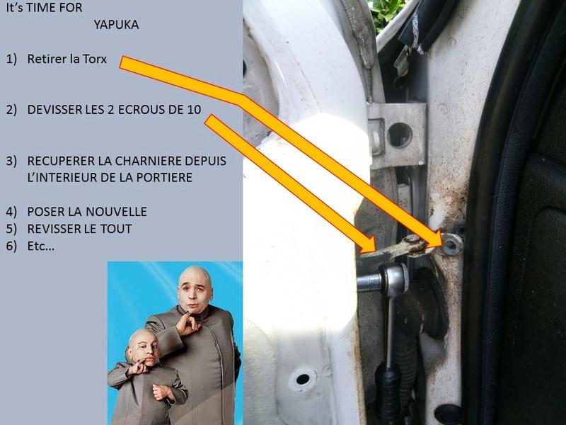 REMPLACEMENT CHARNIERE 206 PORTE AVANT  ( TUTO ) Charni10
