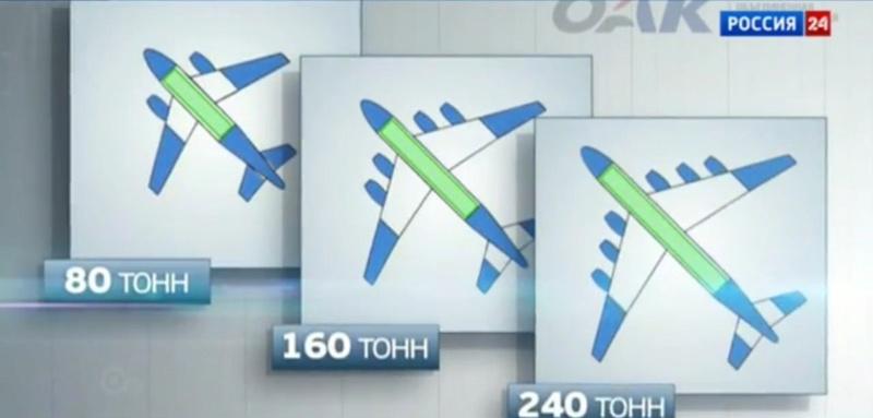 Russian Transport Aircraft fleet (VTA) - Page 7 Oak10