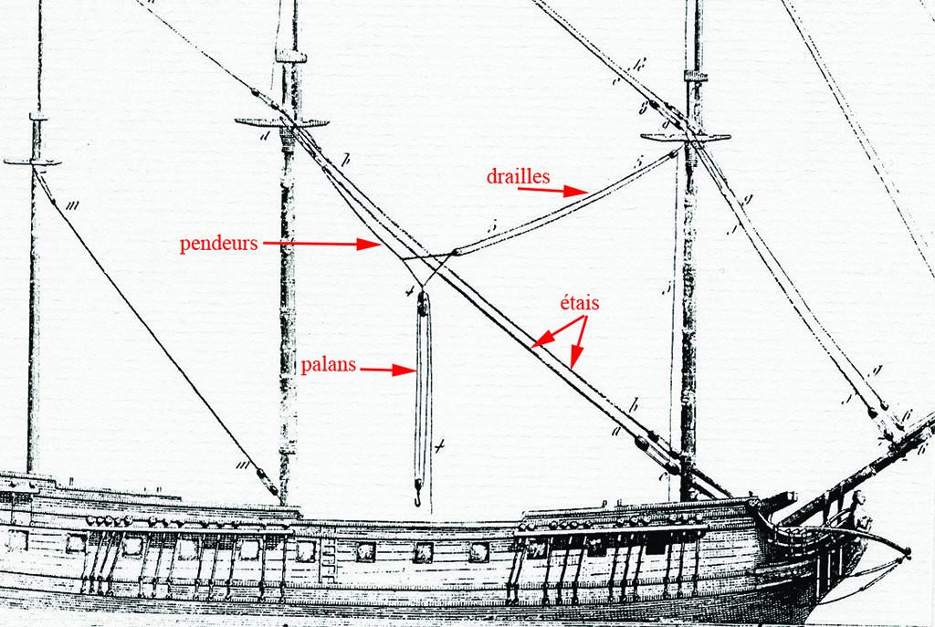 Temps de débarquement et d'embarquement d'une chaloupe. - Page 4 Palans11