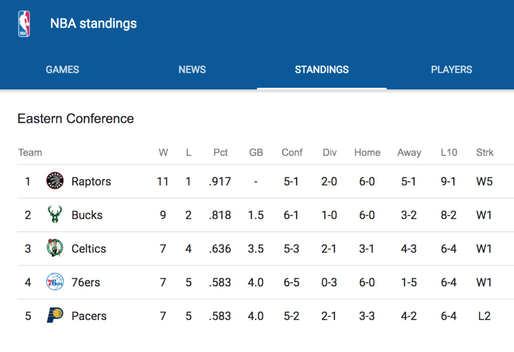 Celtics Beat Suns in OT 116-109 Screen23