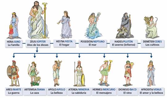 CONSTRUCCIONES ZODIACALES Y GEOMANCIA ILLUMINATI 15041717