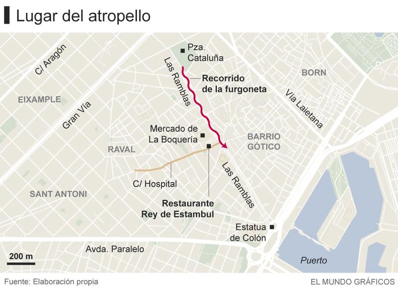 ATENTADO EN BARCELONA, RITUAL A LA DIOSA DEL CIELO Viking10