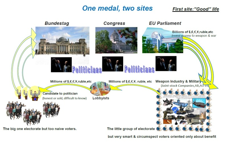 Some words about two sides of one medal One_me13