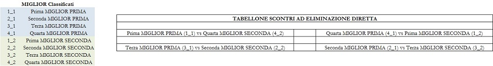 Regolamento Lega - LSP (Edizione n. 11)   Tab_co10
