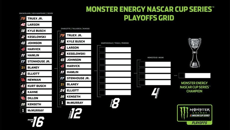 Monster Energy NASCAR Cup - Page 10 Chase-10