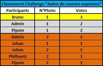 Challenge Photo Auto Passions - Saison 2017 - Page 9 Classe12