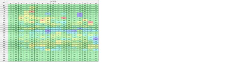 Ce n'est pas un Stage 1, mais bon ... - Page 4 Table_11