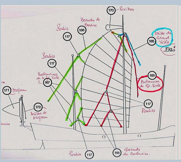 """Jonque """" RED DRAGON"""" Kit AL au 1/60° - Page 5 Captu233"""