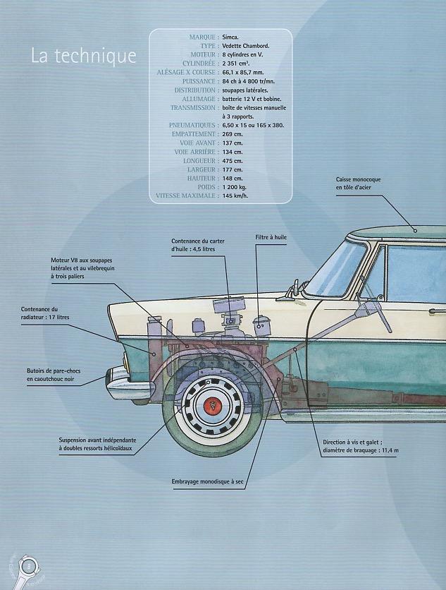 Auto Vintage 1/24 ° - Page 3 Simca_11