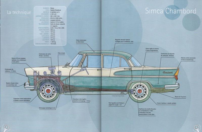Auto Vintage 1/24 ° - Page 3 Simca_27