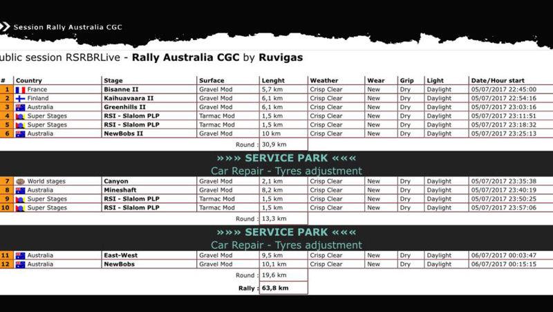 Roadbook Rally Australia R1 y R2 [#RBR] Roadbo10