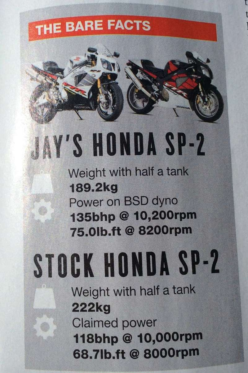 Honda 1000 VTR  SP1 / SP2 (RC51) - Page 7 Img_2015