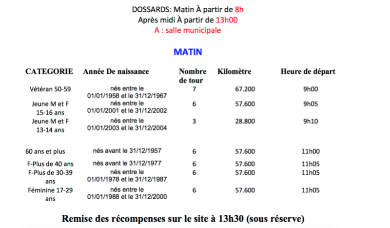 Picardie route 25 juin Captur10