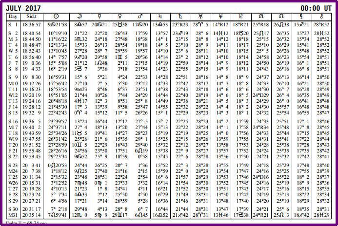 Aspects du mois de Juillet - Page 6 Calend10