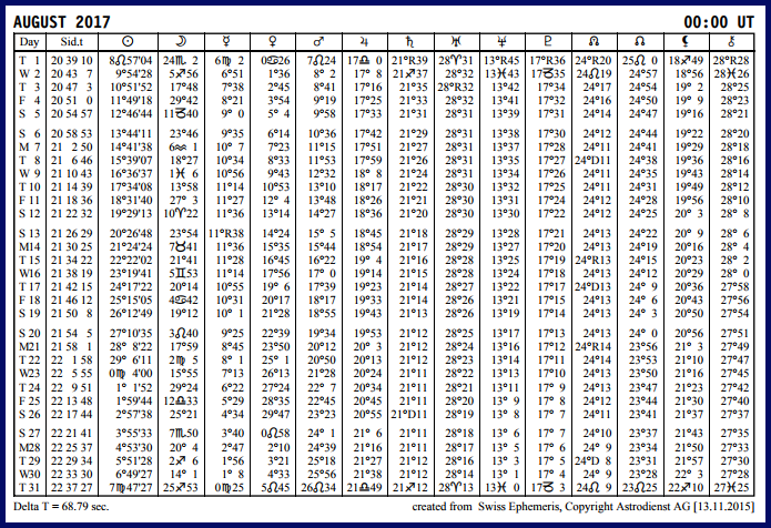 Aspects du mois d'Aoüt - Page 2 Calend12