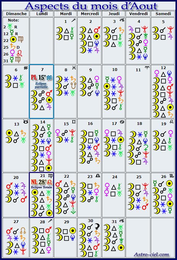 Aspects du mois d'Aoüt Calend14
