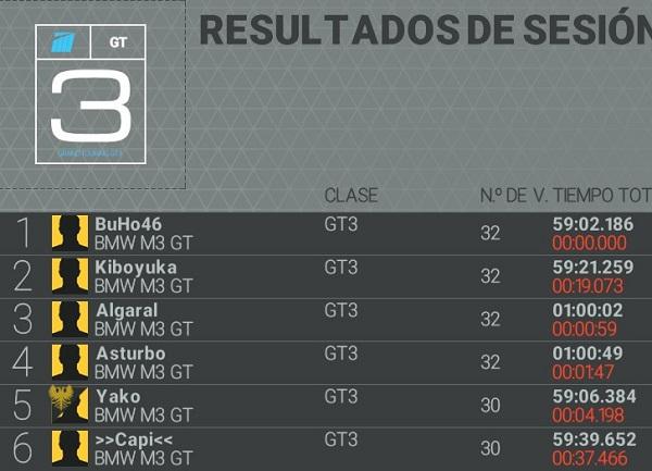 SGPC - 3º Campeonato - Carrera 13 - BMW M3 GT3 - Sakitto GP 20170610
