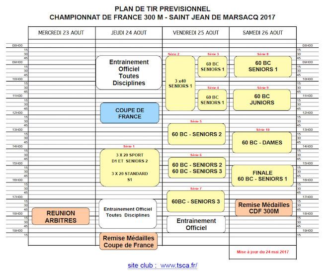 40 EME ch de france 300m St Jean Marsacq 23 AOUT 2017  Pdt_v310