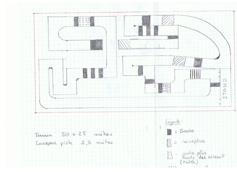 En Construction - Proposition de tracés de pistes pour voitures RC Pistet19