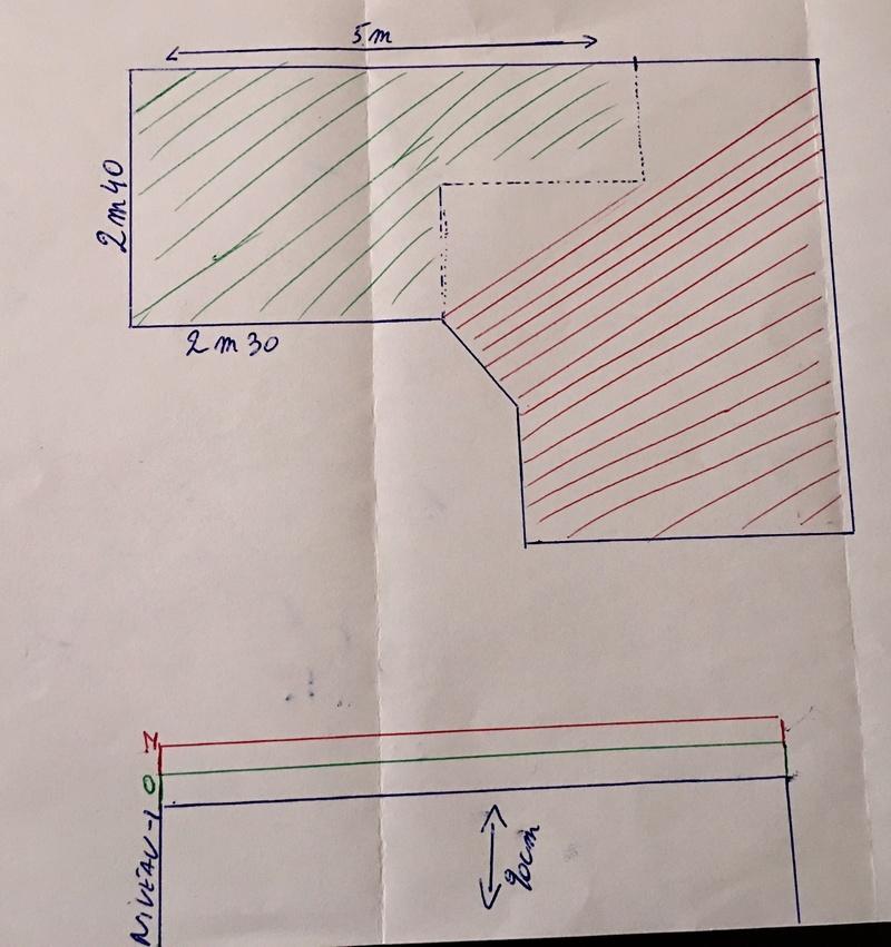 Réseau de 5m*1,60m - Epoque IV à VI Fullsi11